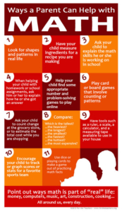 11 Ways To Help Your Child With Math